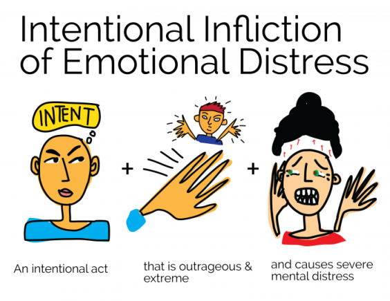 Bar-Visual-Intentional-INfliction-of-Emotional-Distress-01-700x540