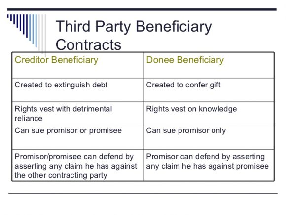 law-206-ch-9-third-party-contracts-4-728